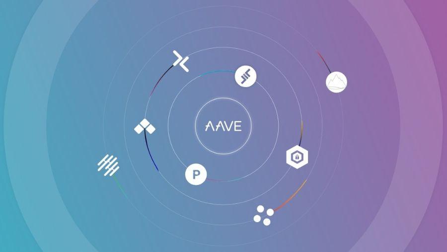 DeFi en profundidad: entendiendo Aave protocol